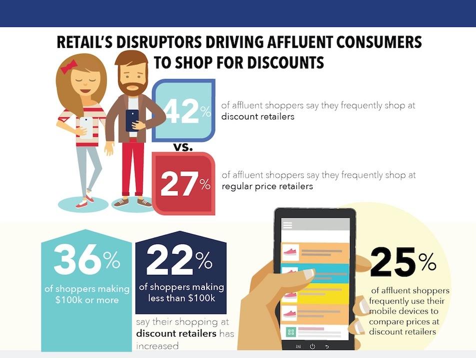 retail-disruptors-infogrpahic