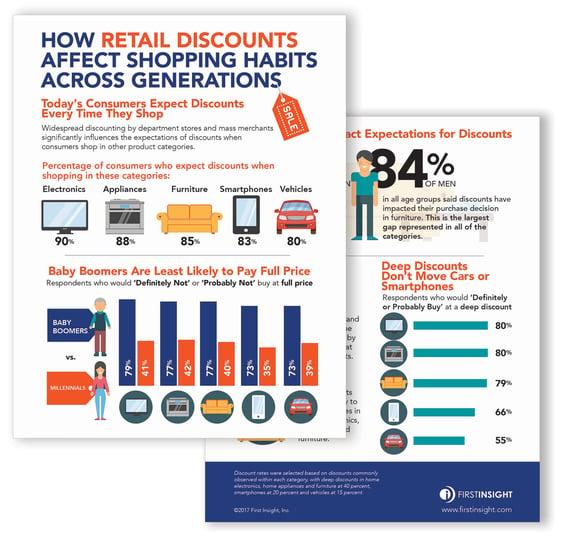 Generational-Discounts_Callout-1.jpg