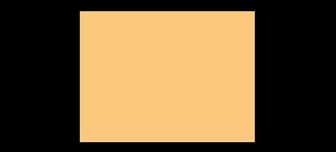 CS-Under-Armour-Logo_Gold