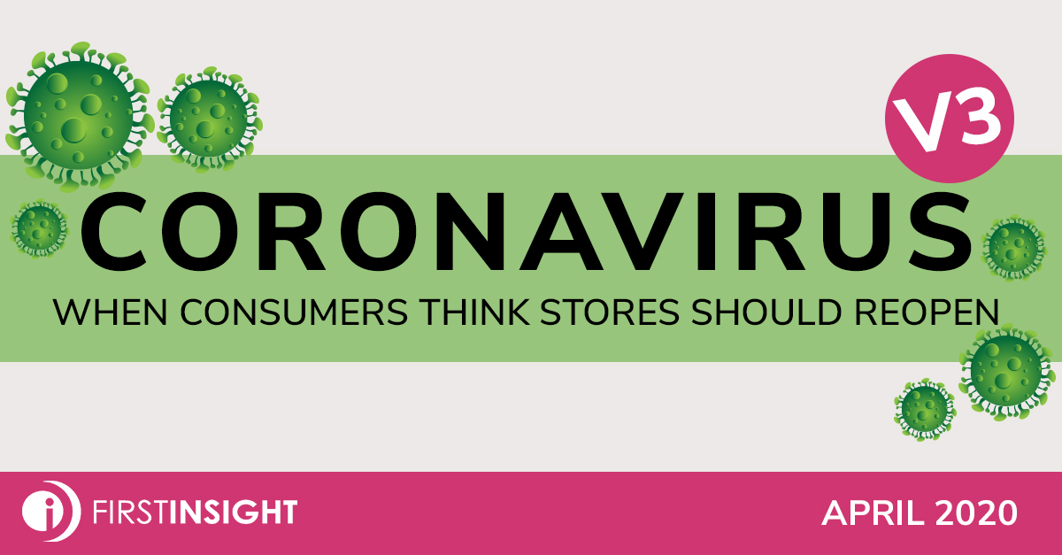 Cover Image for Coronavirus: When Consumers Think Stores Should Reopen