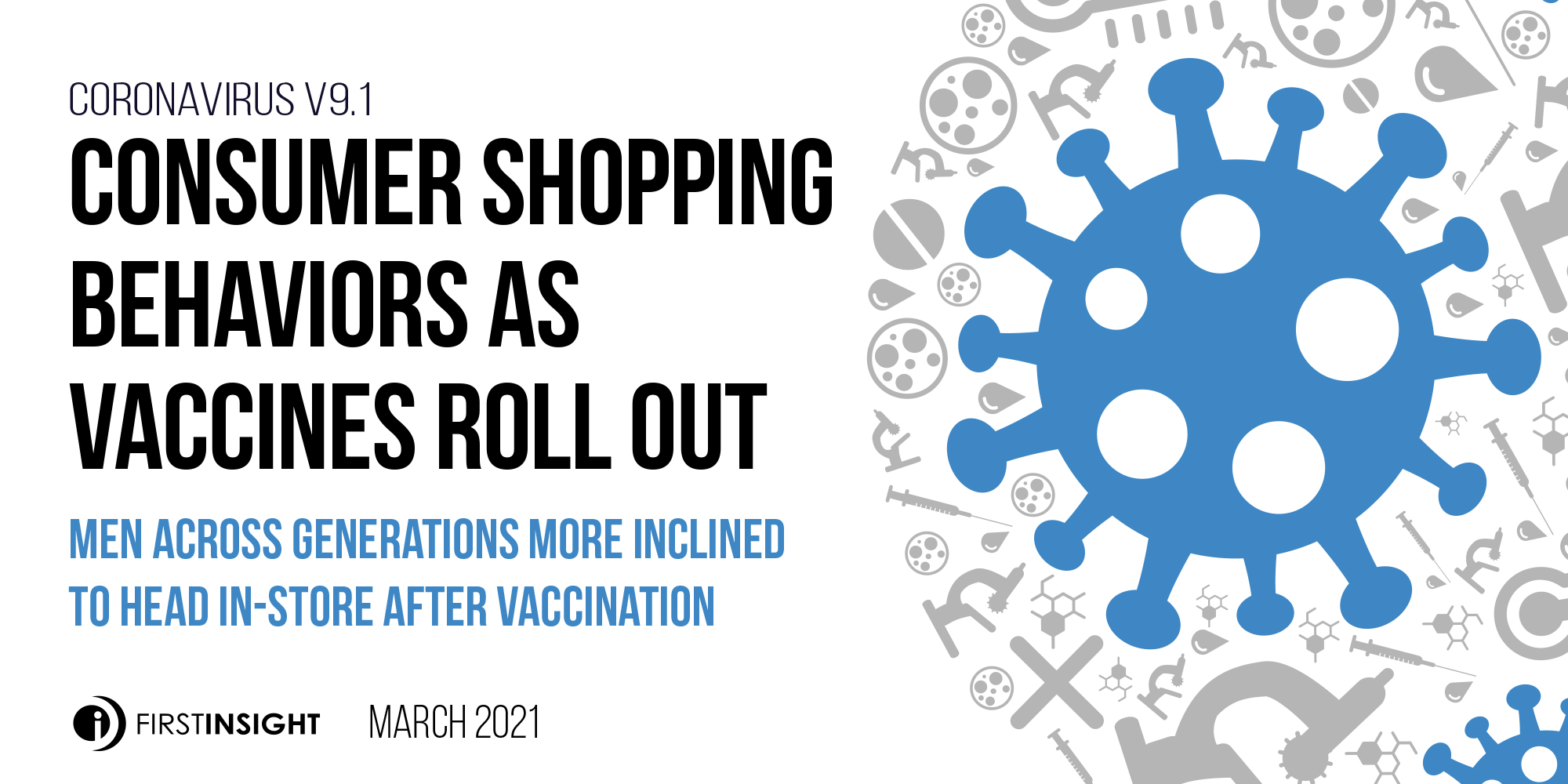 Men Across Generations More Inclined To Head In-Store After Vaccination