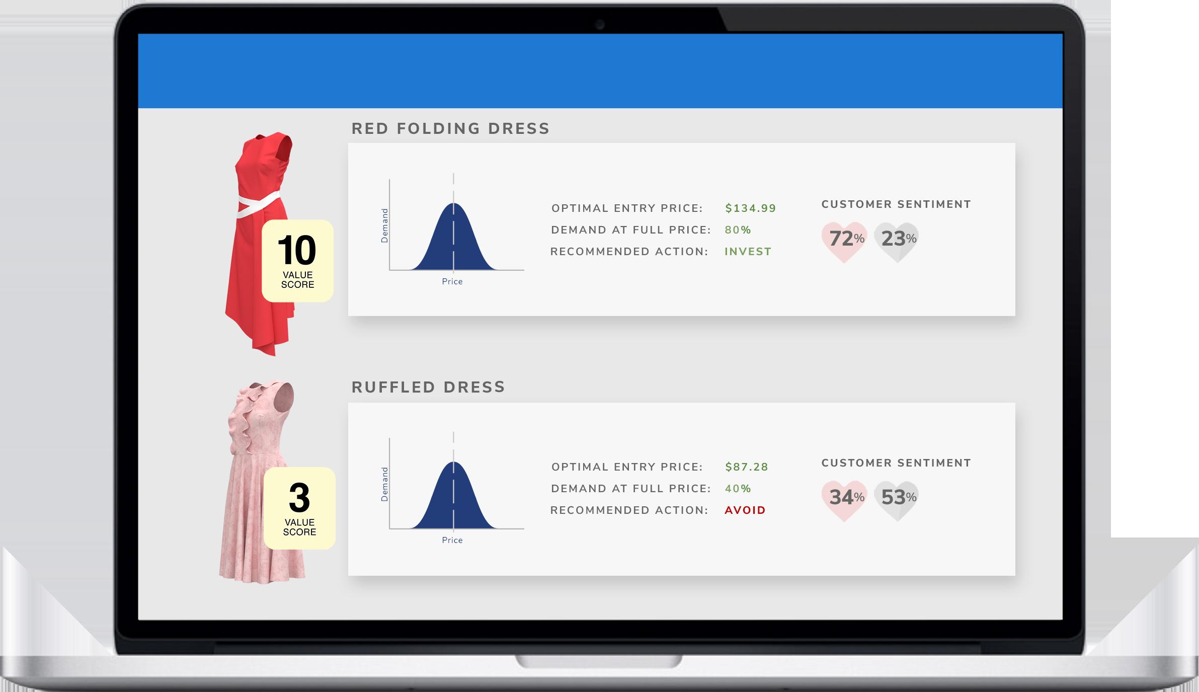 Results Screen Dresses - Mac Book
