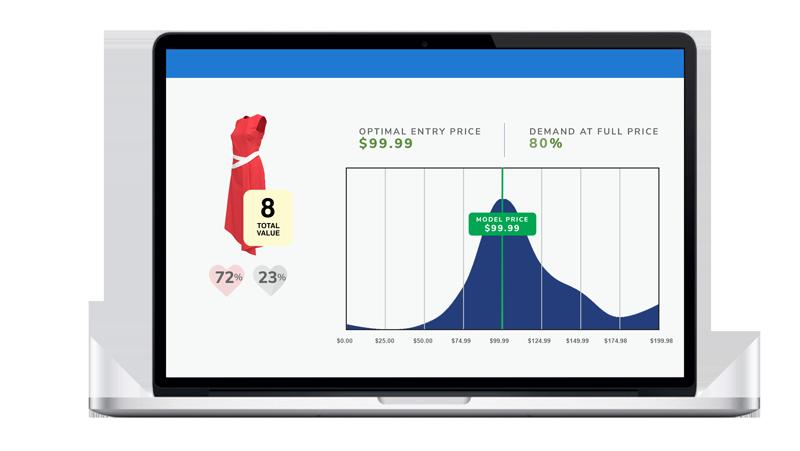 Value-Score+demand-curve